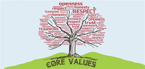 beworthfollowing how to be different and influence in a crowded social world books values ethic does culture matter