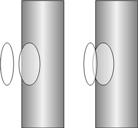 visio cylinder shape visio cylinder shape 28 images block diagram storage
