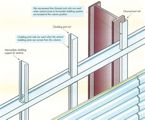 horizontal c section rail systems horizontal cladding albion sections