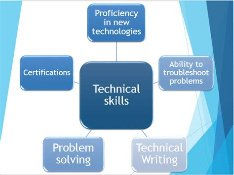Tech Skills Mba S Should Learn by What Five Technical Skills Are Employers Seeking What