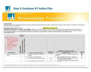 Knowledge Transfer Plan Template by Related Keywords Suggestions For Knowledge Transfer