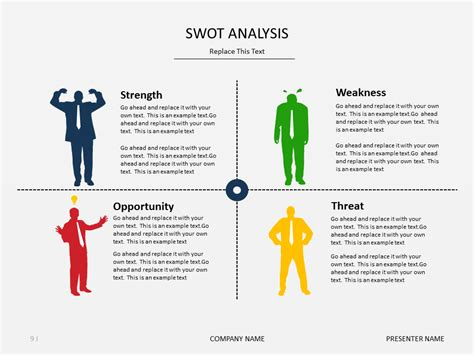swott analysis template sle swot analysis templates backgrounds presentation
