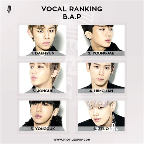 exo vocal ranking ranking b a p vocal profile kpop vocal and rap