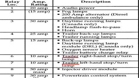 Trailer Running Lights Not Working But Brake Lights Do by Passenger Side Brake Light And Blinker Not Working Ford