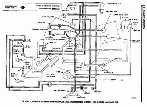 car wiring jeep engine vacuum wiring diagram 89 diagrams