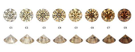 color scale for diamonds chagne diamonds