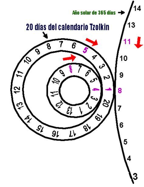 Calendario Haab Y Tzolkin El Calendario Sobrehistoria