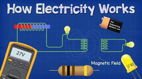 how circuits work how electricity works the engineering mindset