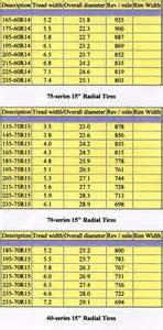 Car Tires Sizes Chart Truck Tire Size Chart Atamu
