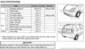 chevrolet spark modification accessories page 2