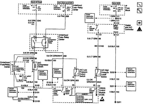 2000 chevy truck fuel schematic autos post 1998 chevy 2500 fuel system electrical diagram html autos post