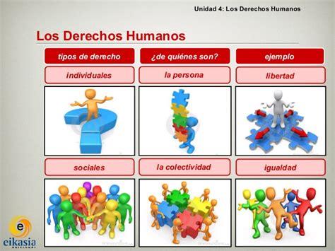 imagenes de redes sociales individuales los derechos humanos