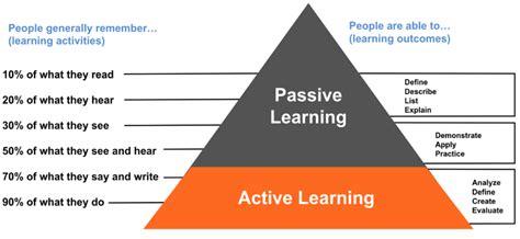 Active Learning active learning daftar harga terbaru indonesia