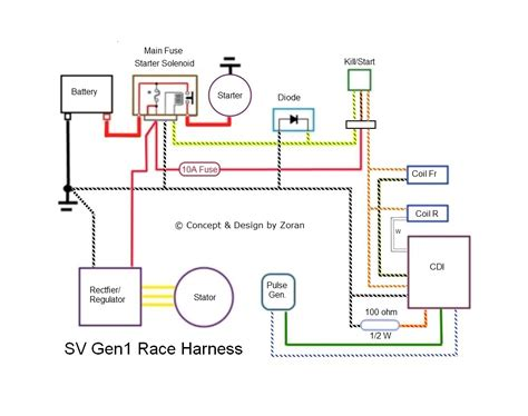 sv gen1 race harness diagram twf racing forums