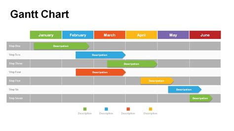 gantt chart template for powerpoint gantt chart templates for data driven presentations
