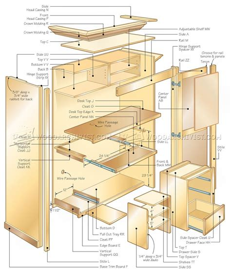 armoire design – Download Build An Armoire Plans Free