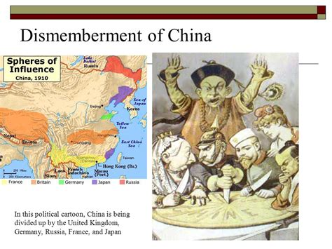 china spheres of influence political cartoon china spheres of influence political cartoon china
