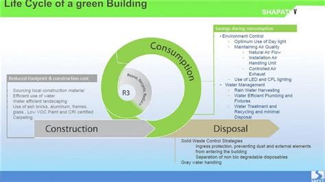 conservation through green building design earth habitat conserving the environment through sustainable