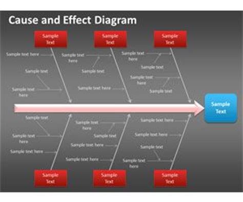 cause and effect diagram template free free cause and effect diagram for powerpoint is a free