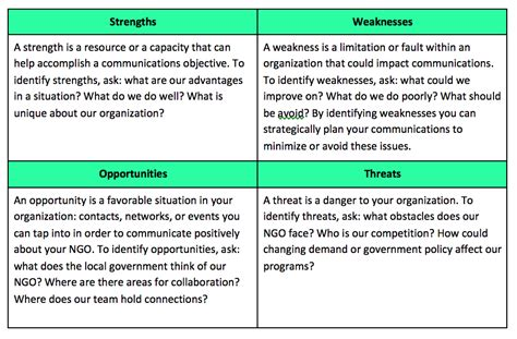 comms plan template how to create a communications plan for your ngo ask