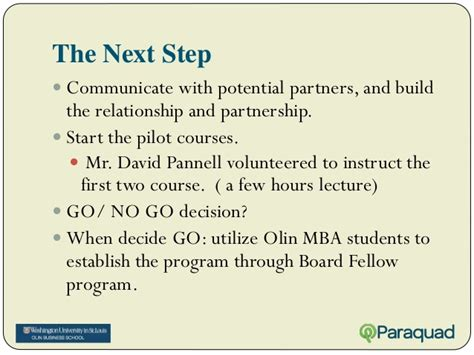 Olin Mba Questions by Empowerment Through Micro Enterprise
