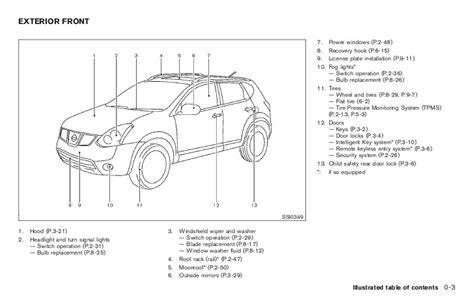 small engine service manuals 2012 nissan murano head up display 2011 nissan rogue belt diagram 2 5 nissan auto parts catalog and diagram