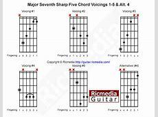 Major seventh sharp five chord   Ricmedia Guitar G Sharp Minor Triad