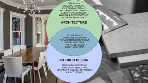 interior design vs decorating architecture vs interior design board vellum