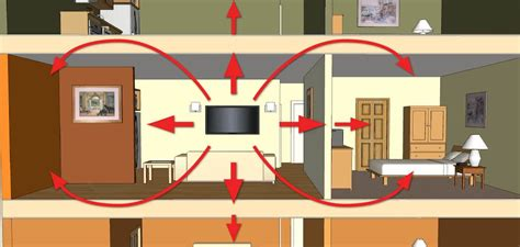 how to reduce noise in a room flanking indirect sound leaks soundproofing walls ceilings floors
