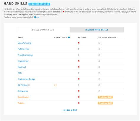 companies using taleo recruiting