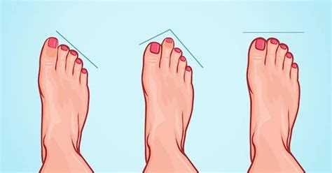 Diply by Feet Can Describe Personality Types