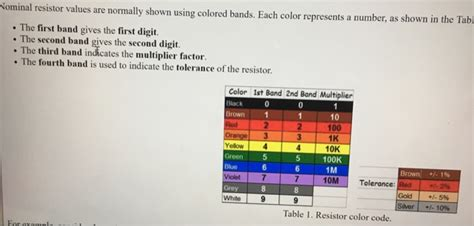 resistor color code quiz with answers 3 use the resistor color code to find the resista chegg