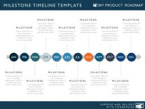 software development roadmap template twelve phase product development timeline roadmap