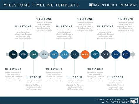 software development timeline template daftar harga 44 software development timeline template