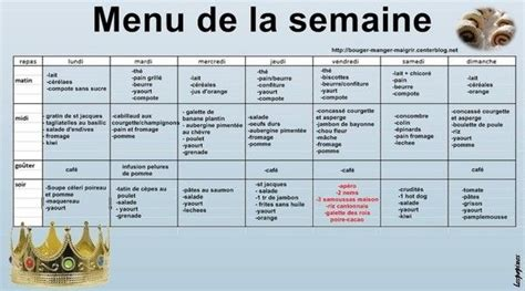 Menu Detox Pour Maigrir by Repas Pour Maigrir Cuisine Sport R 233 Gime D 233 Tox