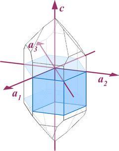 quartz page quartz structure