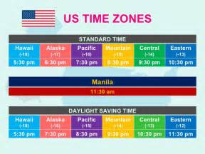 usa time zones hawaii us time zones