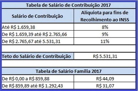 valor do teto do inss para 2016 tabela de inss sal 225 rio fam 237 lia e teto do sal 225 rio de