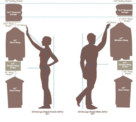 design criteria for vibrations due to walking 25 best ideas about closet lighting on pinterest