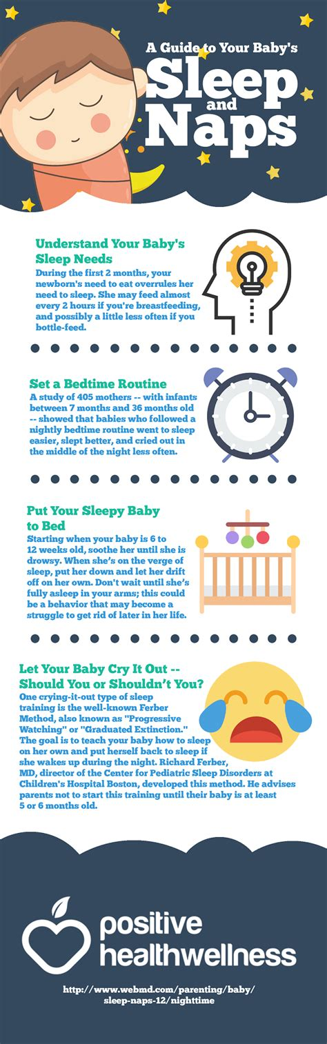 the healthy baby guidebook a guide to health awareness food education for you and your baby ideal for ages newborn 12 months books a guide to your baby s sleep and naps infographic