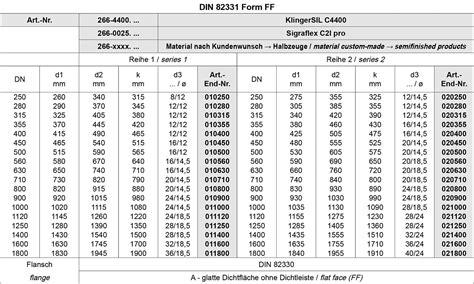 din tabelle flachdichtung mit schraubenl 246 chern en din dt dichtungs