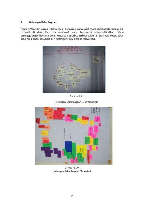 format buku hubungan masyarakat wawan a desa tangguh buku membangun desa tangguh 2011