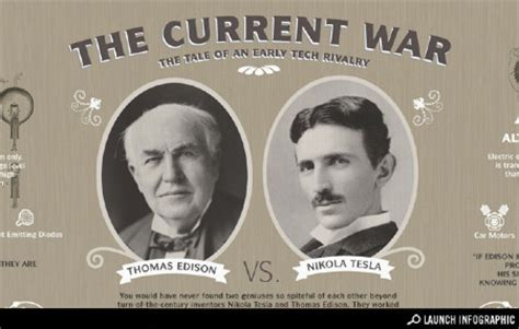 Edison Vs Tesla Prime S Worm The Current War Ac Vs Dc