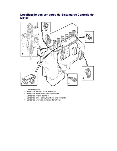 volvo d12 wiring diagram volvo d12 fuel diagram wiring