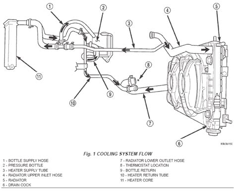 free download parts manuals 1997 chrysler concorde free book repair manuals 1997 dodge intrepid engine diagram 1997 free engine image for user manual download