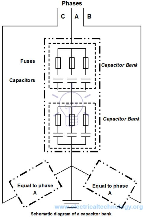 capacitor bank applications capacitor banks characteristics and applications