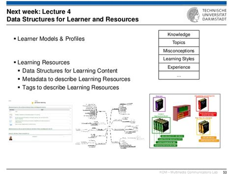social pattern theory social learning and knowledge sharing technologies lecture
