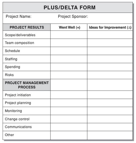 project feedback form template search results for evaluation template