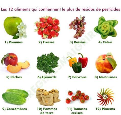 Legumes Qui Poussent Vite by Astuce Alimentation En Image Zeinelle Magazine