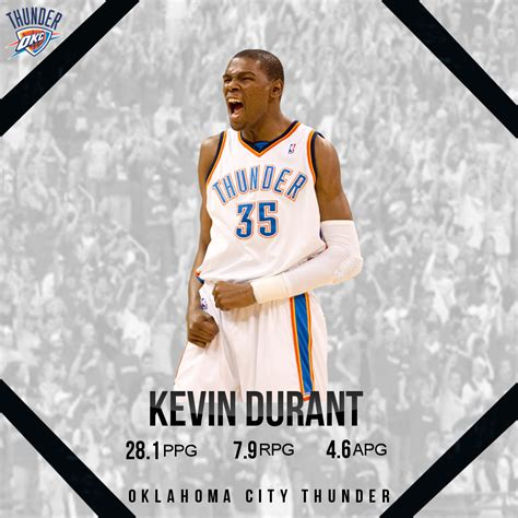 kevin durant fan page kevin durant trading card by r3dtheballer designs on